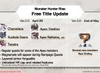 Monster Hunter Rise Update ver. 2.0 is out today, and the game sales surpassed 6 million